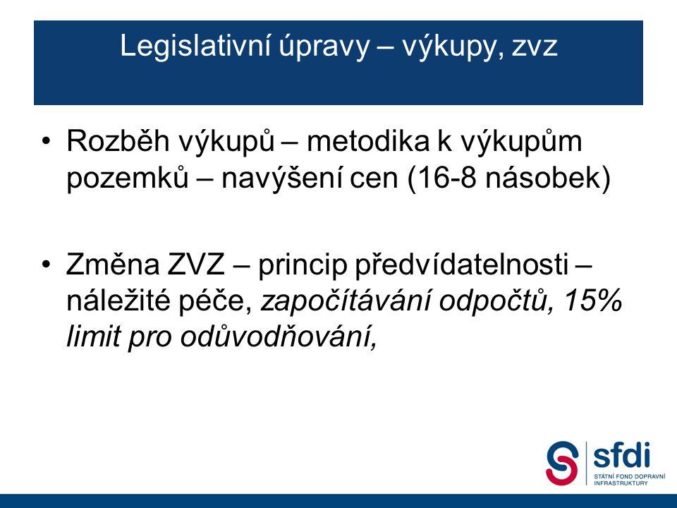 Rozběh výkupů – metodika k výkupům pozemků – navýšení cen (16-8 násobek) Změna ZVZ – princip předvídatelnosti – náležité péče, započítávání odpočtů, 15% limit pro odůvodňování, Legislativní úpravy – výkupy, zvz