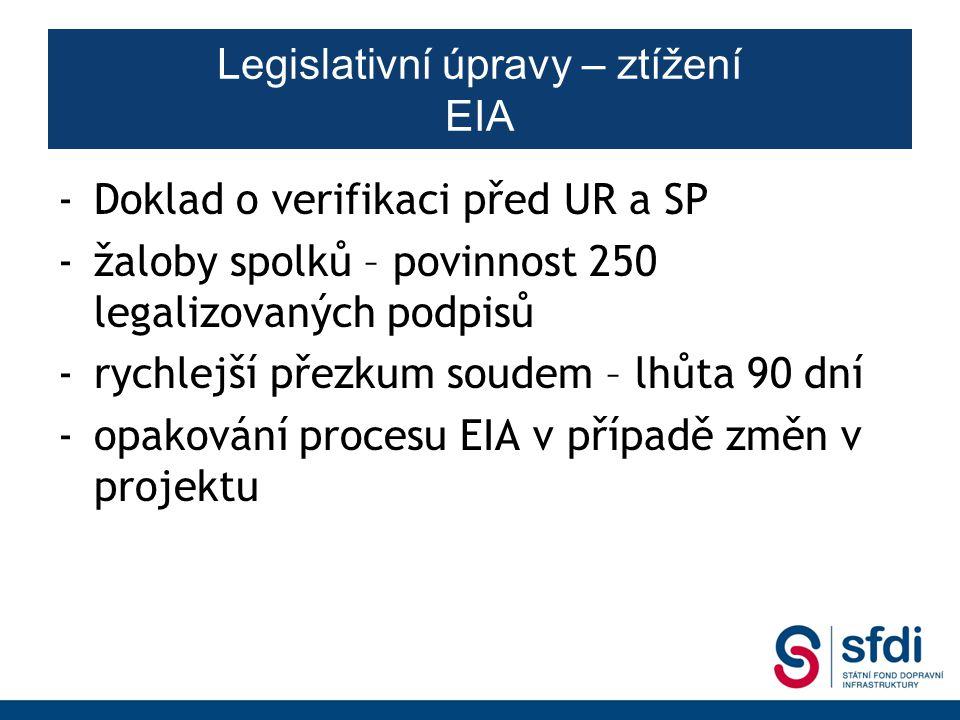 -Doklad o verifikaci před UR a SP -žaloby spolků – povinnost 250 legalizovaných podpisů -rychlejší přezkum soudem – lhůta 90 dní -opakování procesu EIA v případě změn v projektu Legislativní úpravy – ztížení EIA