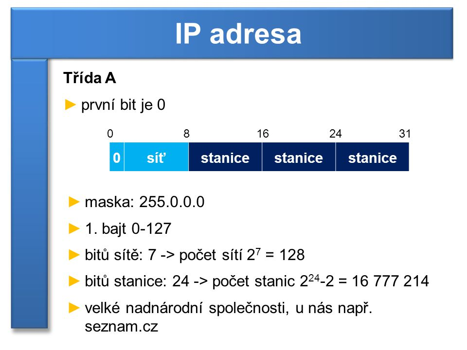 Třída B ►první bity jsou 10 IP adresa 10síť stanice 08162431 ►maska: 255.255.0.0 ►1.