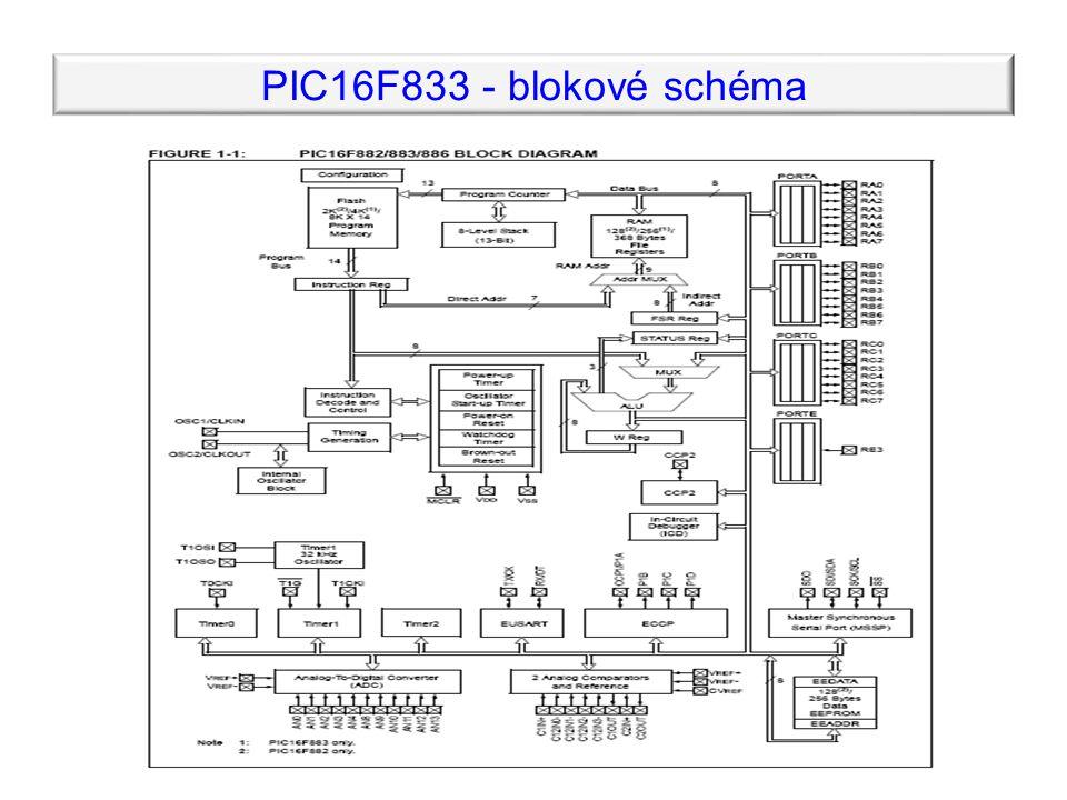 PIC16F833 - blokové schéma