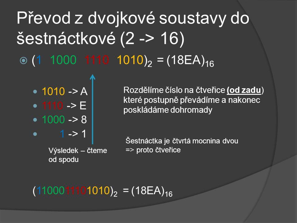 Převod z dvojkové soustavy do šestnáctkové (2 -> 16)  (1 1000 1110 1010) 2 = (18EA) 16 1010 -> A 1110 -> E 1000 -> 8 1 -> 1 (1100011101010) 2 = (18EA