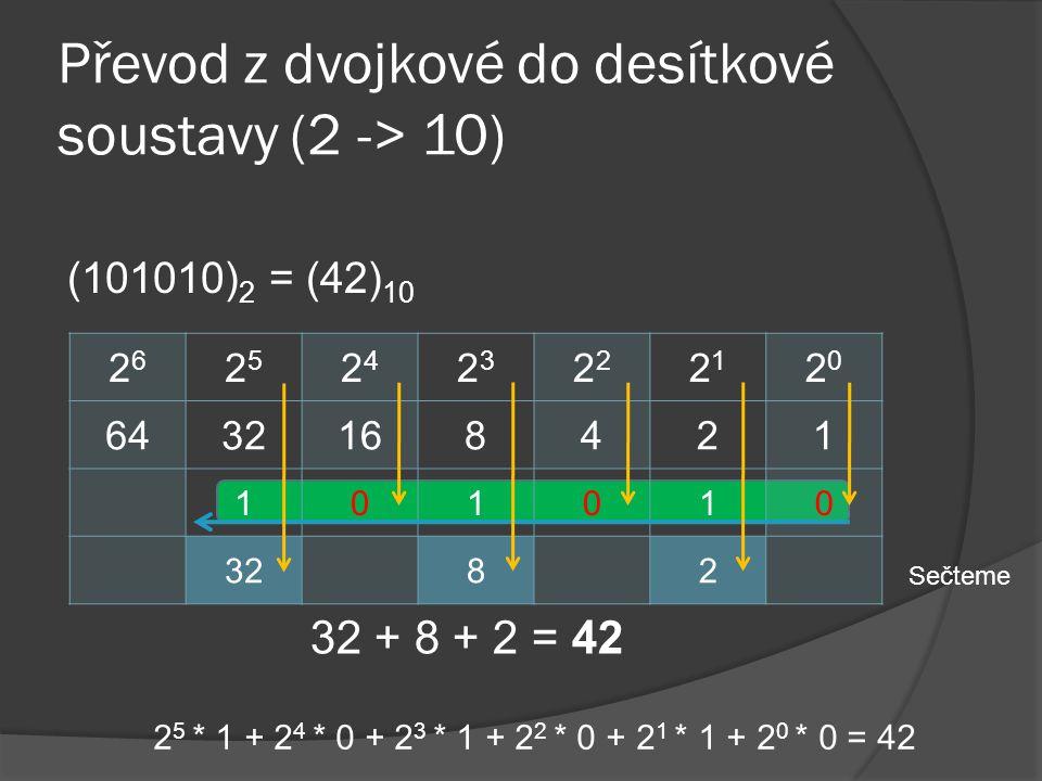Převod z dvojkové do desítkové soustavy (2 -> 10) (101010) 2 = (42) 10 2626 2525 2424 23232 2121 2020 6432168421 101010 3282 Sečteme 32 + 8 + 2 = 42 2