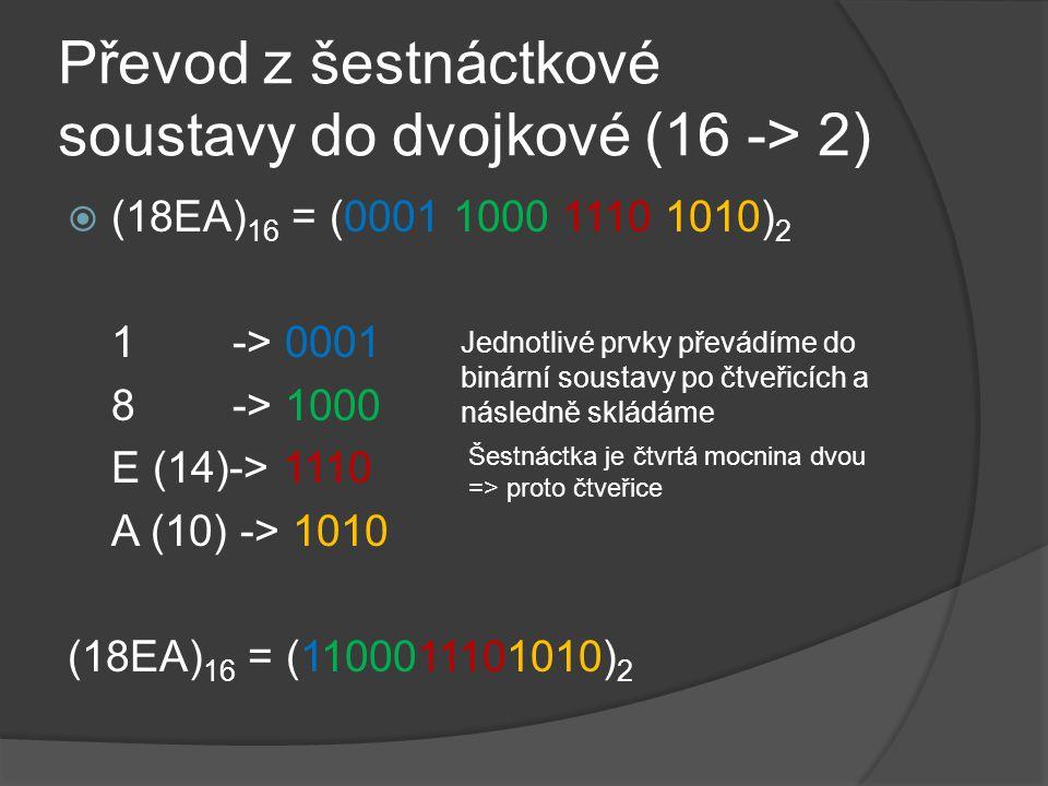 Převod z šestnáctkové soustavy do dvojkové (16 -> 2)  (18EA) 16 = (0001 1000 1110 1010) 2 1 -> 0001 8 -> 1000 E (14)-> 1110 A (10) -> 1010 (18EA) 16