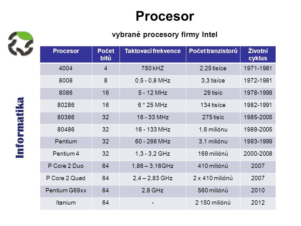 Informatika Procesor vybrané procesory firmy Intel ProcesorPočet bitů Taktovací frekvencePočet tranzistorůŽivotní cyklus 40044750 kHZ2,25 tisíce1971-1981 800880,5 - 0,8 MHz3,3 tisíce1972-1981 8086165 - 12 MHz29 tisíc1978-1998 80286166 * 25 MHz134 tisíce1982-1991 803863216 - 33 MHz275 tisíc1985-2005 804863216 - 133 MHz1,6 miliónu1989-2005 Pentium3260 - 266 MHz3,1 miliónu1993-1999 Pentium 4321,3 - 3,2 GHz169 miliónů2000-2008 P Core 2 Duo641,86 – 3,16GHz410 miliónů2007 P Core 2 Quad642,4 – 2,83 GHz2 x 410 miliónů2007 Pentium G69xx642,8 GHz560 miliónů2010 Itanium64-2 150 miliónů2012