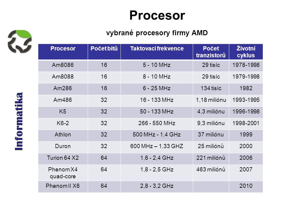 Informatika Procesor vybrané procesory firmy AMD ProcesorPočet bitůTaktovací frekvencePočet tranzistorů Životní cyklus Am8086165 - 10 MHz29 tisíc1978-1998 Am8088168 - 10 MHz29 tisíc1979-1998 Am286166 - 25 MHz134 tisíc1982 Am4863216 - 133 MHz1,18 miliónu1993-1995 K53250 - 133 MHz4,3 miliónu1996-1998 K6-232266 - 550 MHz9,3 miliónu1998-2001 Athlon32500 MHz - 1,4 GHz37 miliónu1999 Duron32600 MHz – 1,33 GHZ25 miliónů2000 Turion 64 X2641,6 - 2,4 GHz221 miliónů2006 Phenom X4 quad-core 641,8 - 2,5 GHz463 miliónů2007 Phenom II X6642,8 - 3,2 GHz2010