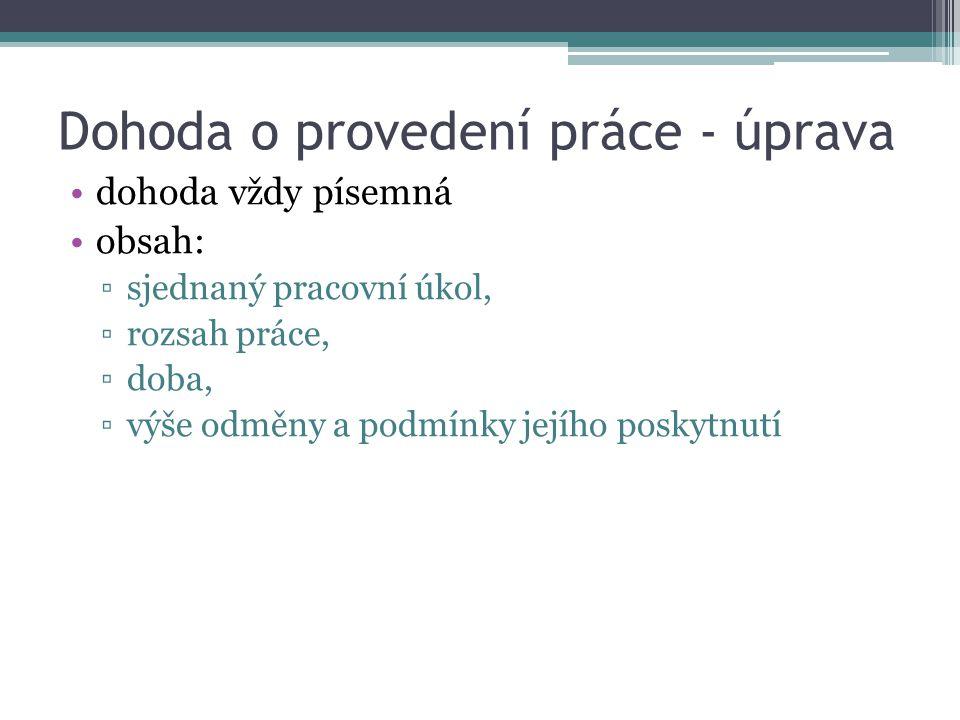 Vývoj minimální mzdy v ČR od r. 1991
