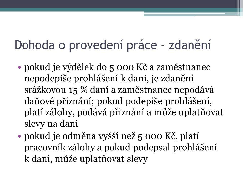 Vývoj průměrné mzdy v ČR