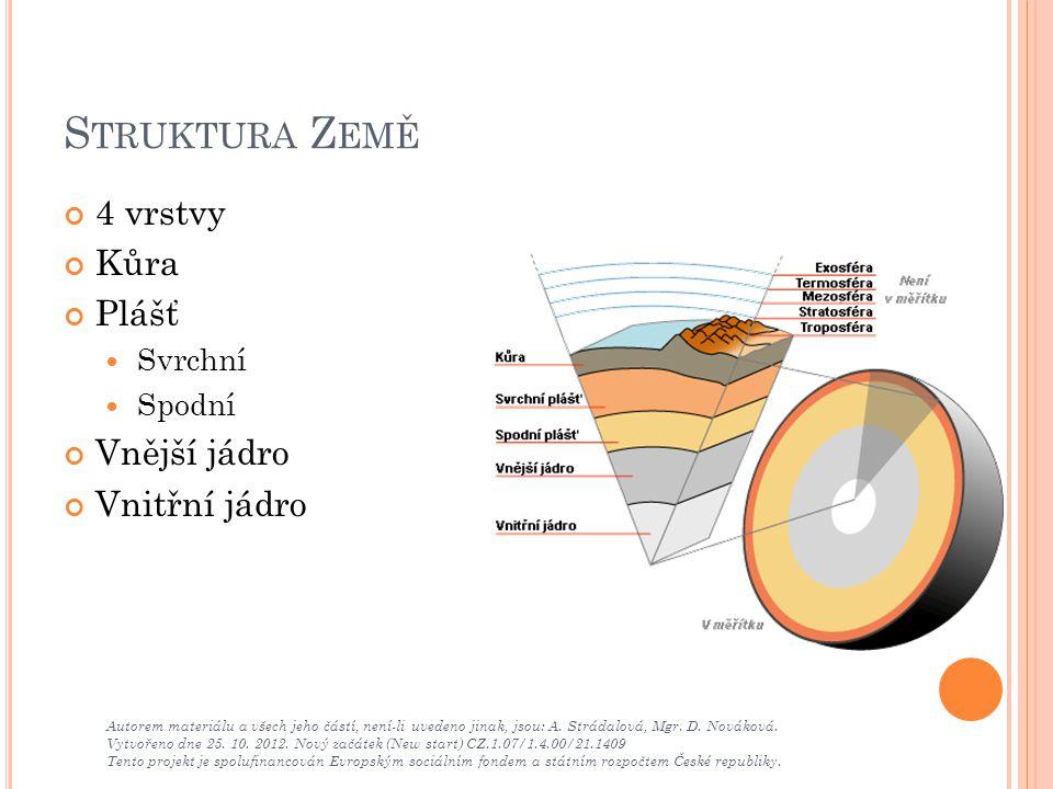 S TRUKTURA Z EMĚ 4 vrstvy Kůra Plášť Svrchní Spodní Vnější jádro Vnitřní jádro Autorem materiálu a všech jeho částí, není-li uvedeno jinak, jsou: A. S