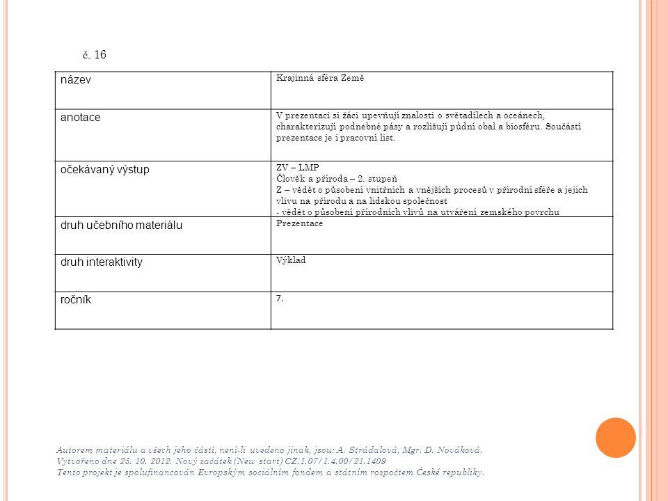 Autorem materiálu a všech jeho částí, není-li uvedeno jinak, jsou: A. Strádalová, Mgr. D. Nováková. Vytvořeno dne 25. 10. 2012. Nový začátek (New star