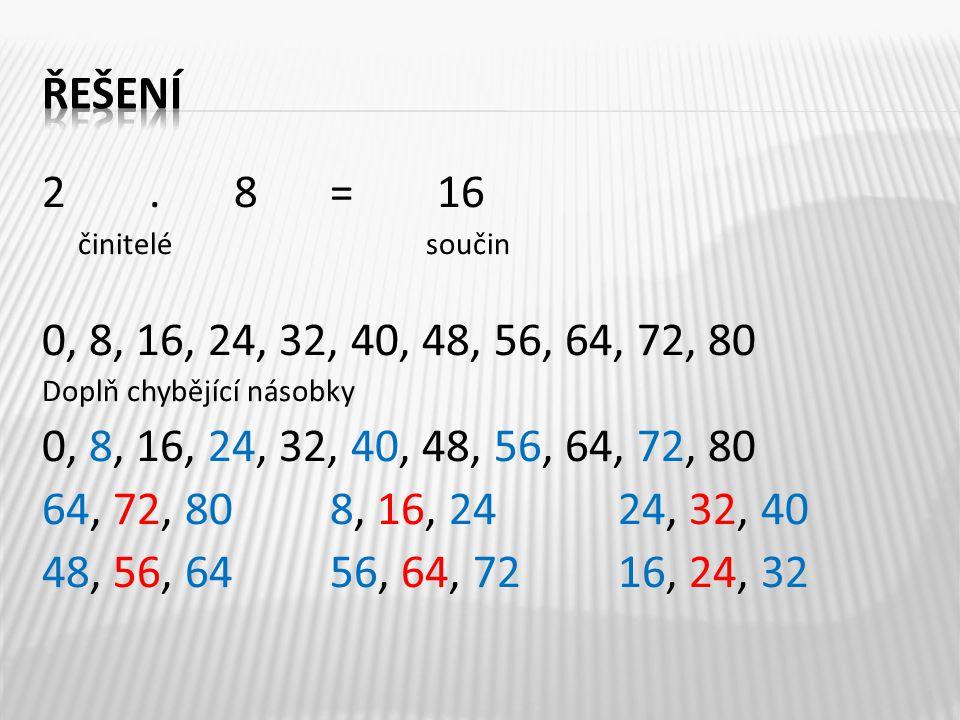 4 2. 8 = 16 činitelésoučin 0, 8, 16, 24, 32, 40, 48, 56, 64, 72, 80 Doplň chybějící násobky 0, 8, 16, 24, 32, 40, 48, 56, 64, 72, 80 64, 72, 808, 16,