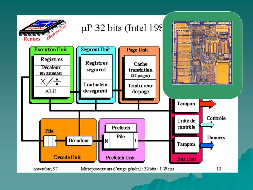 Přehled prvních procesorů fy INTEL pro IBM PC Interní data Externí data adres.