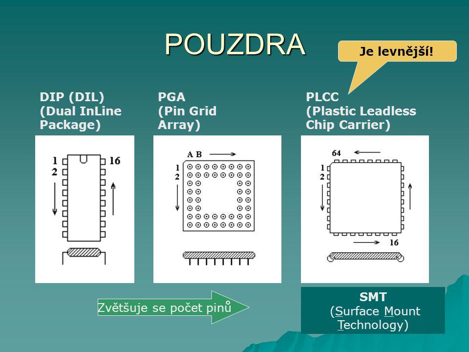 POUZDRA DIP (DIL) (Dual InLine Package) PGA (Pin Grid Array) PLCC (Plastic Leadless Chip Carrier) Zvětšuje se počet pinů Je levnější! SMT (Surface Mou