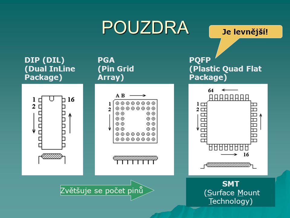 POUZDRA DIP (DIL) (Dual InLine Package) PGA (Pin Grid Array) PQFP (Plastic Quad Flat Package) Zvětšuje se počet pinů Je levnější! SMT (Surface Mount T