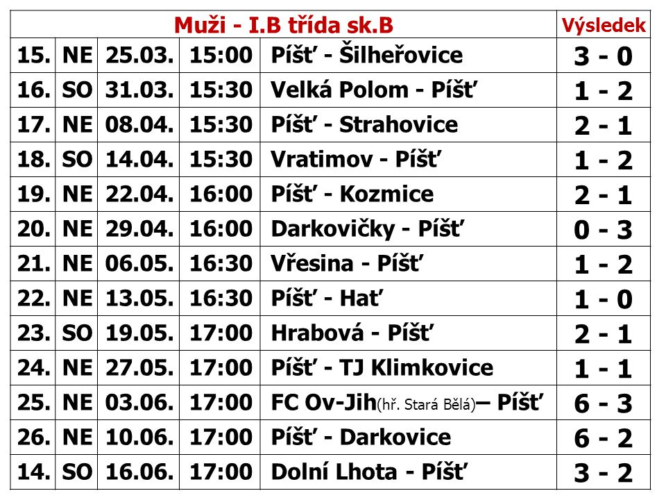 TJ SLAVIA PÍŠŤ TJ SLAVIA PÍŠŤ Jaro 2011 / 2012 www.slaviapist.cz