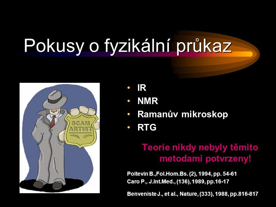 Pokusy o fyzikální průkaz IRIR NMRNMR Ramanův mikroskopRamanův mikroskop RTGRTG Teorie nikdy nebyly těmito metodami potvrzeny.