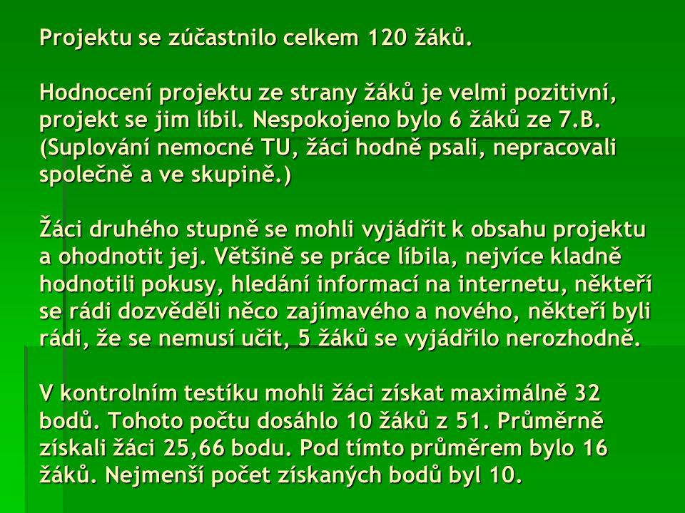 Projektového dne se aktivně zúčastnila i třída speciální školy paní učitelky Holáskové a Míčkové.