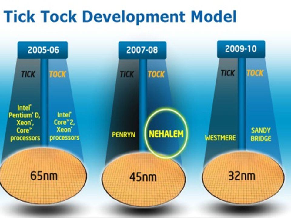 Nanometr nm10 -9 mikrometr µm 10 -6 Milimetr mm 10 -3 Co platí pro všechny Volitelný počet jader Charakteristika