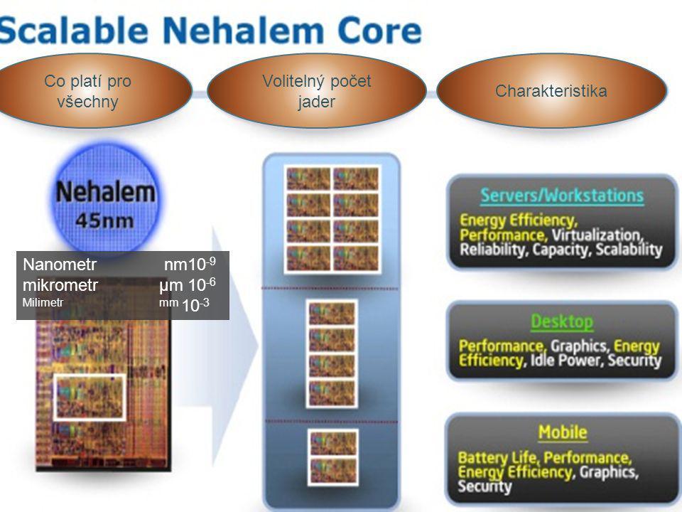 Co přinese Nehalem v praxi.