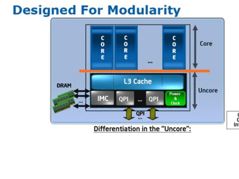  Beckton - Nehalem EX pro serverový MP segment, 8 jader s podporou SMT, 24 MB L3 cache, 4x QPI, čtyřkanálový řadič paměti FB- DIMM2, socket LGA1567 Gainestown - Nehalem EP pro DP servery, 4 jádra se SMT, 8 MB L3 cache, 2x QPI, trojkanálový řadič paměti DDR3, socket LGA1366 Bloomfield - verze Nehalemu pro high-end desktop, čtyřjádro se SMT, 8 MB L3 cache, 1x QPI, trojkanálový řadič paměti DDR3, socket LGA1366 Lynnfield - mainstream čtyřjádro se SMT, 8 MB L3 cache, podpora PCI-E 16x nebo 2 PCI-E 8x, dvoukanálový řadič paměti DDR3, socket LGA1160 Havendale - mainstream dvoujádro se SMT, 4 MB L3 cache, integrované GPU, podpora PCI-E 16x, dvoukanálový řadič paměti DDR3, socket LGA1160 Clarksfield - čtyřjádro určené pro notebooky, podpora SMT, 8 MB L3 cache, integrované GPU, podpora PCI-E 16x, dvoukanálový řadič paměti DDR3, socket mPGA989 Auburndale - dvoujádro určené pro notebooky, podpora SMT, 4 MB L3 cache, integrované GPU, podpora PCI-E 16x, dvoukanálový řadič paměti DDR3, socket mPGA989 Westmere - šestijádro se SMT, 12 MB L3 cache, 2x QPI, trojkanálový řadič paměti DDR3, socket LGA1366 (evoluce jádra Nehalem na 32 nm, bude obsahovat nové AES-NI instrukce výrazně zrychlující šifrování) Sandy Bridge - nová architektura dříve známá pod kódovým označením Gesher, 4 až 8 jader, 512 KB L2, (bude obsahovat nové AVX instrukce, 32nm výrobní technologie )