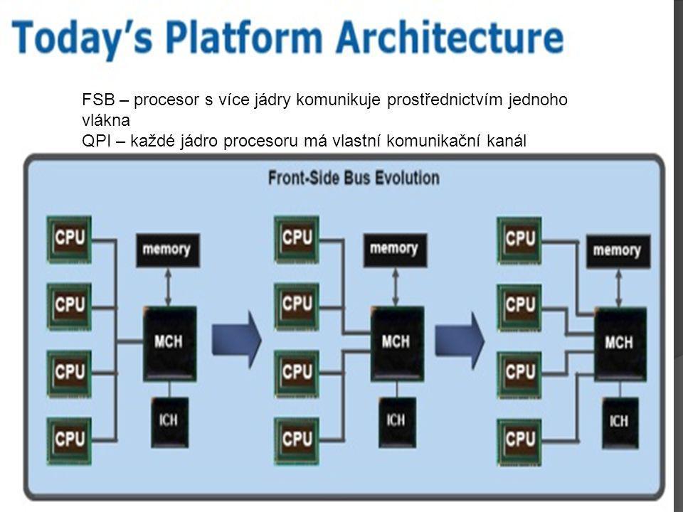 Point-to-point: jednotlivá jádra jsou připojena přímo přes samostatnou QPI linku Výkon QPI je 4,8 až 6,4GT/s na linku (možná konfigurace je 5, 10 a 20 bitů s celkovou propustnosti 25,6 BG/s Není zpětně kompatibilní pro HW Software nevyžaduje žádné změny QPI není I/O rozhraním Systém využívá PCI-expres jako standartní I/O rozhran í