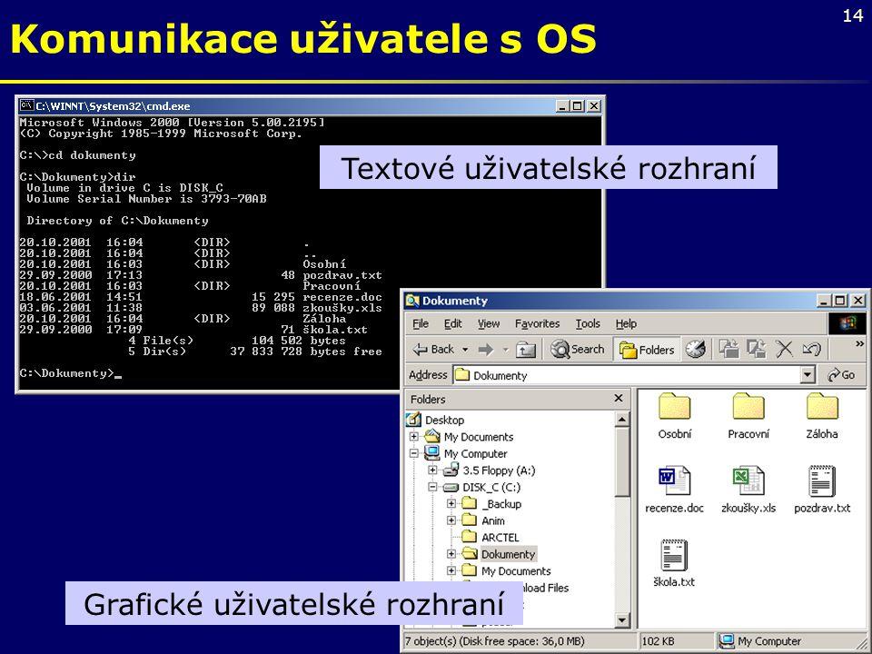 14 Komunikace uživatele s OS Textové uživatelské rozhraní Grafické uživatelské rozhraní