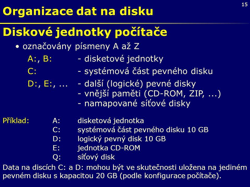 15 Organizace dat na disku Diskové jednotky počítače označovány písmeny A až Z A:, B:- disketové jednotky C:- systémová část pevného disku D:, E:,...-