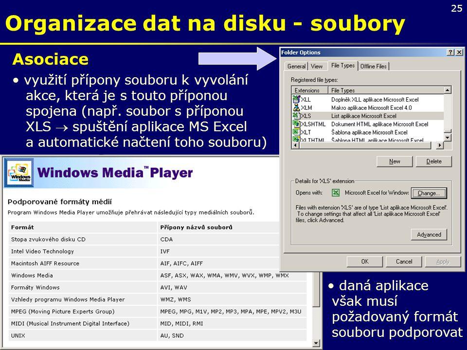 25 Organizace dat na disku - soubory Asociace využití přípony souboru k vyvolání akce, která je s touto příponou spojena (např. soubor s příponou XLS