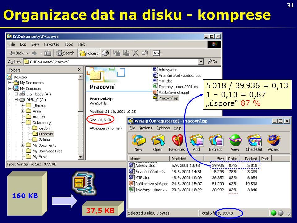 "31 160 KB 37,5 KB 5 018 / 39 936 = 0,13 1 – 0,13 = 0,87 ""úspora"" 87 % Organizace dat na disku - komprese"