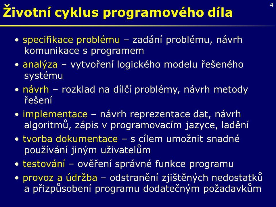 4 Životní cyklus programového díla specifikace problému – zadání problému, návrh komunikace s programem analýza – vytvoření logického modelu řešeného