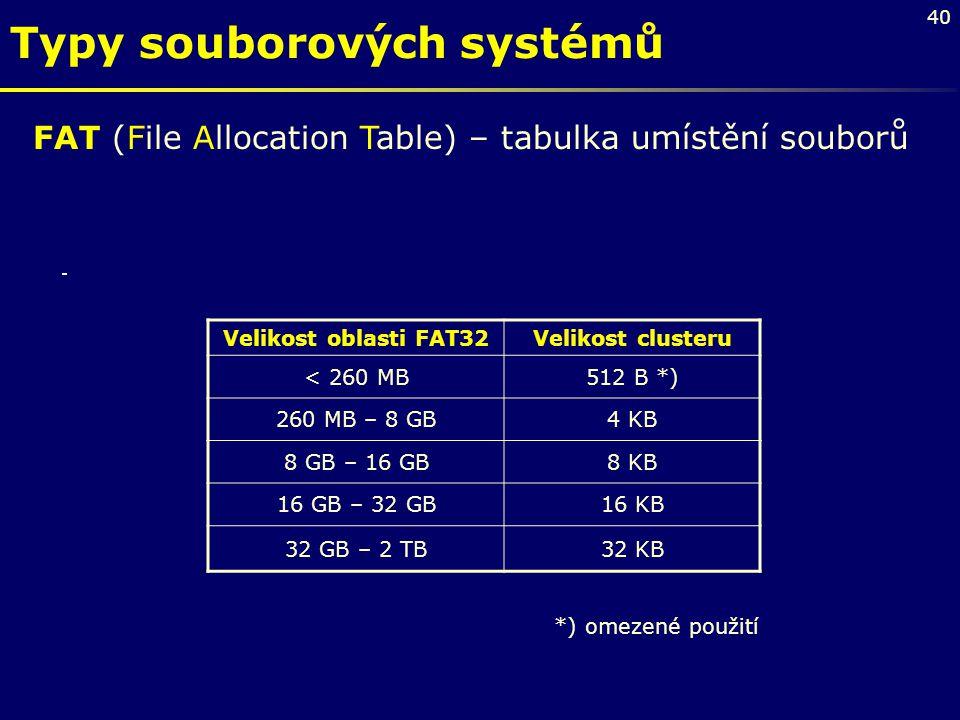 40 Typy souborových systémů FAT (File Allocation Table) – tabulka umístění souborů Velikost oblasti FAT32Velikost clusteru < 260 MB512 B *) 260 MB – 8
