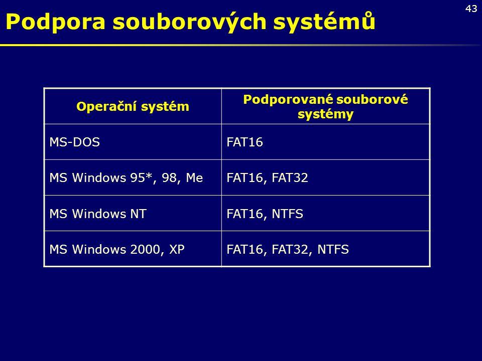 43 Operační systém Podporované souborové systémy MS-DOSFAT16 MS Windows 95*, 98, MeFAT16, FAT32 MS Windows NTFAT16, NTFS MS Windows 2000, XPFAT16, FAT