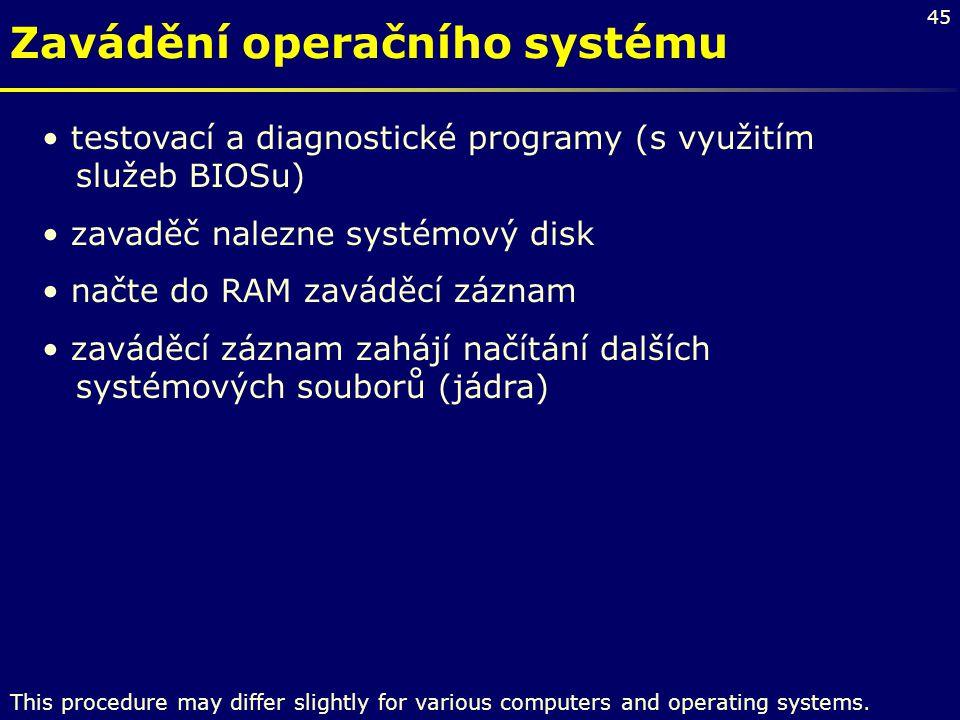 45 testovací a diagnostické programy (s využitím služeb BIOSu) zavaděč nalezne systémový disk načte do RAM zaváděcí záznam zaváděcí záznam zahájí načí