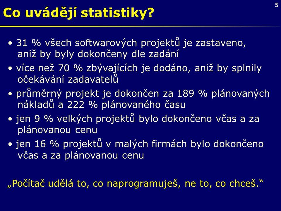 5 Co uvádějí statistiky? 31 % všech softwarových projektů je zastaveno, aniž by byly dokončeny dle zadání více než 70 % zbývajících je dodáno, aniž by