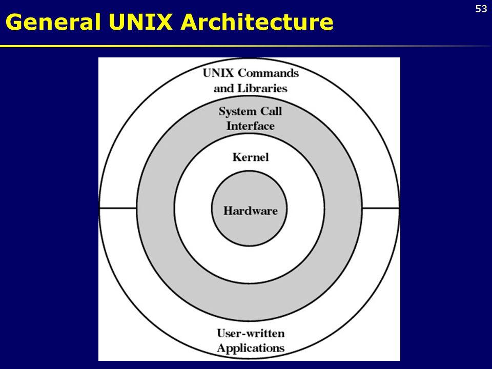 53 General UNIX Architecture