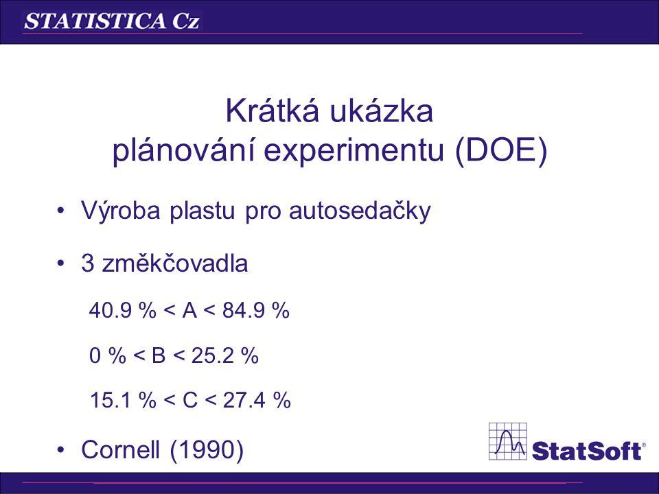 Krátká ukázka plánování experimentu (DOE) Výroba plastu pro autosedačky 3 změkčovadla 40.9 % < A < 84.9 % 0 % < B < 25.2 % 15.1 % < C < 27.4 % Cornell (1990)