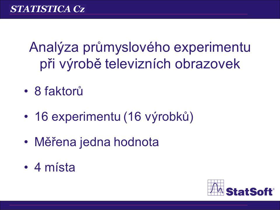 Analýza průmyslového experimentu při výrobě televizních obrazovek 8 faktorů 16 experimentu (16 výrobků) Měřena jedna hodnota 4 místa