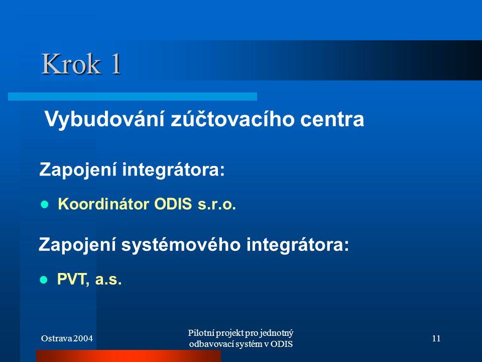 Ostrava 2004 Pilotní projekt pro jednotný odbavovací systém v ODIS 11 Krok 1 Zapojení integrátora: Koordinátor ODIS s.r.o. Zapojení systémového integr