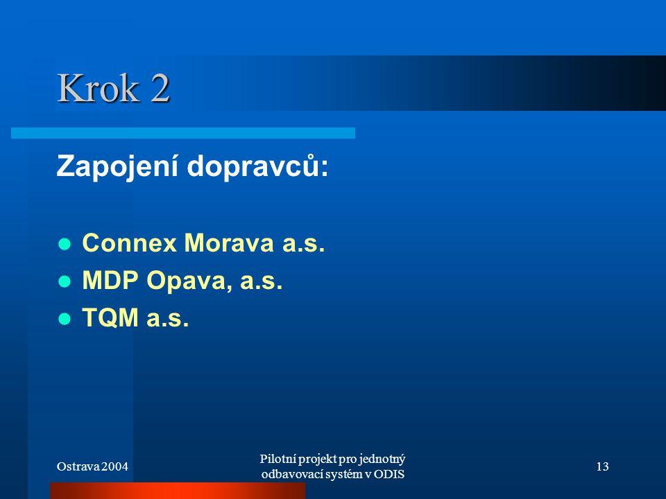 Ostrava 2004 Pilotní projekt pro jednotný odbavovací systém v ODIS 13 Krok 2 Zapojení dopravců: Connex Morava a.s. MDP Opava, a.s. TQM a.s.