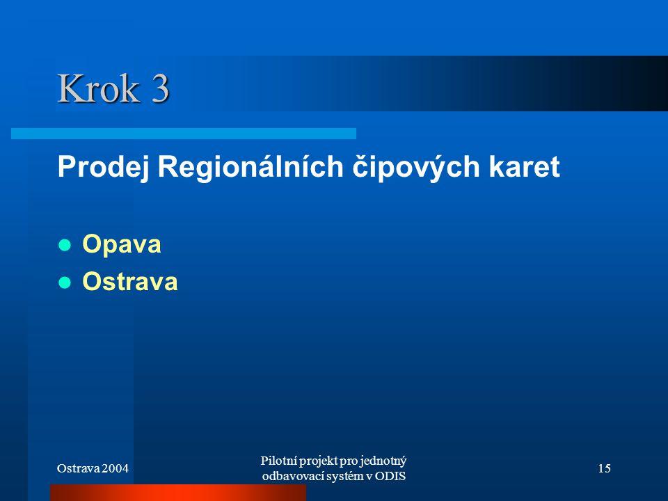Ostrava 2004 Pilotní projekt pro jednotný odbavovací systém v ODIS 15 Krok 3 Prodej Regionálních čipových karet Opava Ostrava