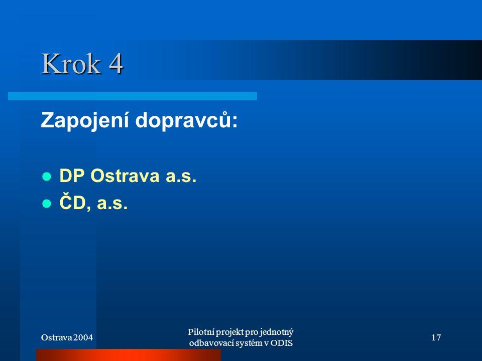 Ostrava 2004 Pilotní projekt pro jednotný odbavovací systém v ODIS 17 Krok 4 Zapojení dopravců: DP Ostrava a.s. ČD, a.s.