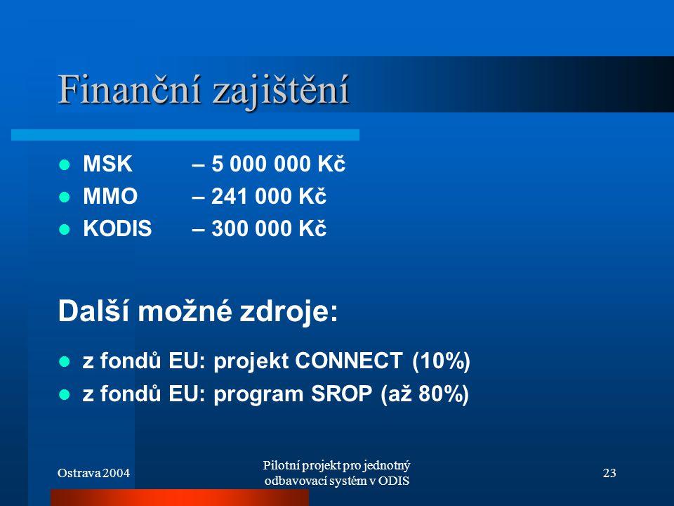 Ostrava 2004 Pilotní projekt pro jednotný odbavovací systém v ODIS 23 Finanční zajištění MSK – 5 000 000 Kč MMO – 241 000 Kč KODIS – 300 000 Kč Další