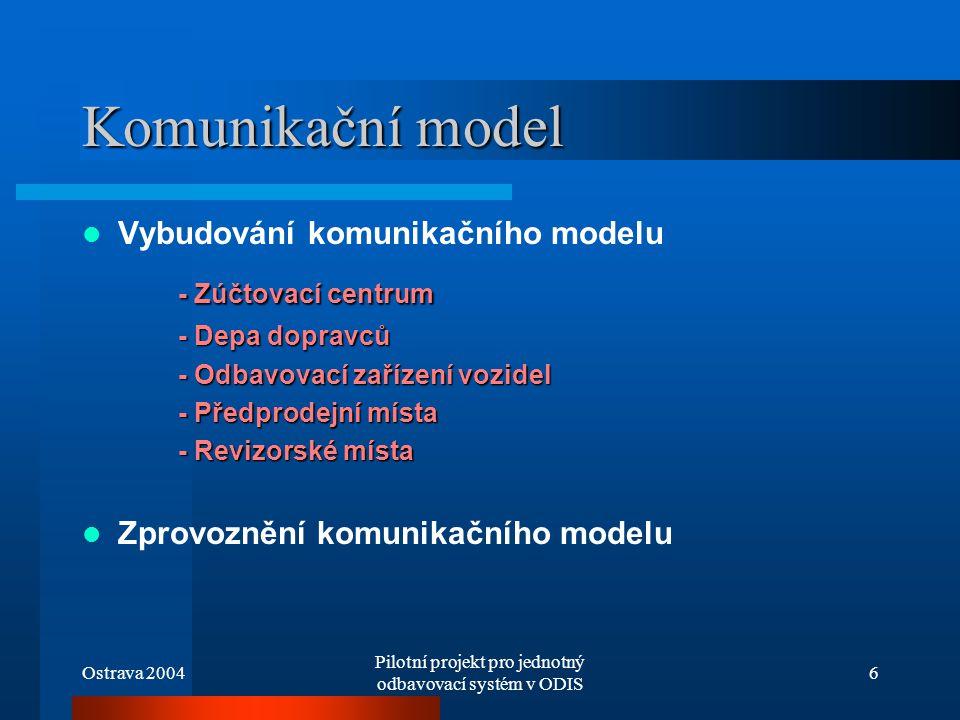 Ostrava 2004 Pilotní projekt pro jednotný odbavovací systém v ODIS 6 Komunikační model Vybudování komunikačního modelu - Zúčtovací centrum - Depa dopr