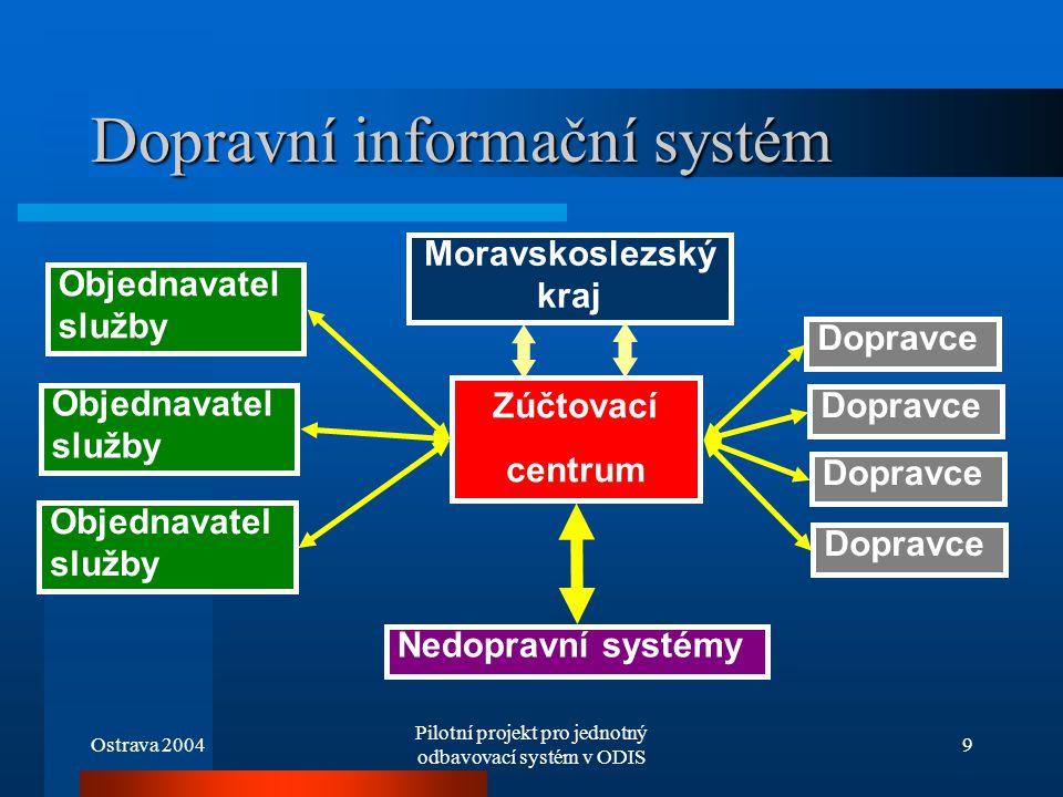 Ostrava 2004 Pilotní projekt pro jednotný odbavovací systém v ODIS 9 Dopravní informační systém Zúčtovací centrum Dopravce Objednavatel služby Moravsk