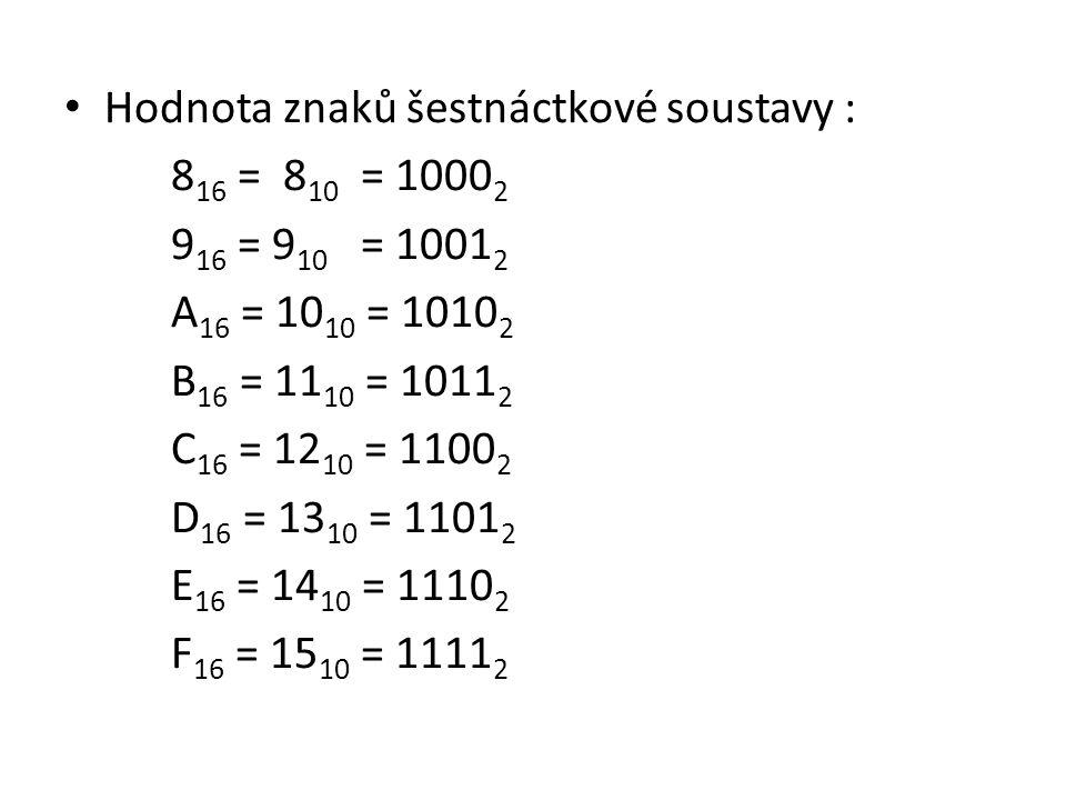 Hodnota znaků šestnáctkové soustavy : 8 16 = 8 10 = 1000 2 9 16 = 9 10 = 1001 2 A 16 = 10 10 = 1010 2 B 16 = 11 10 = 1011 2 C 16 = 12 10 = 1100 2 D 16 = 13 10 = 1101 2 E 16 = 14 10 = 1110 2 F 16 = 15 10 = 1111 2