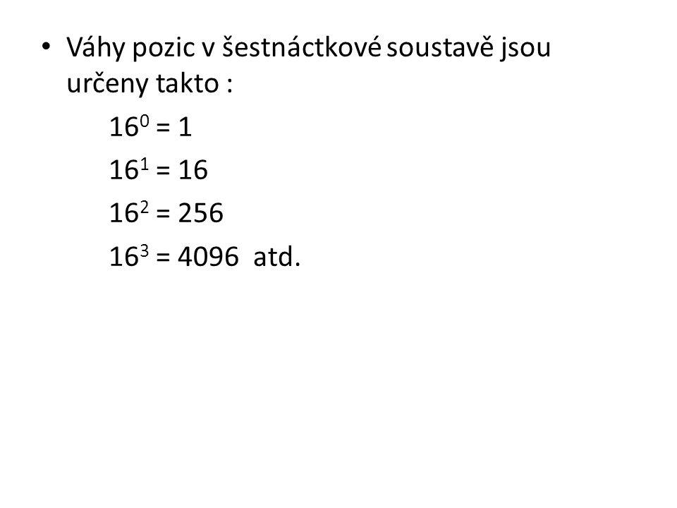 Váhy pozic v šestnáctkové soustavě jsou určeny takto : 16 0 = 1 16 1 = 16 16 2 = 256 16 3 = 4096 atd.