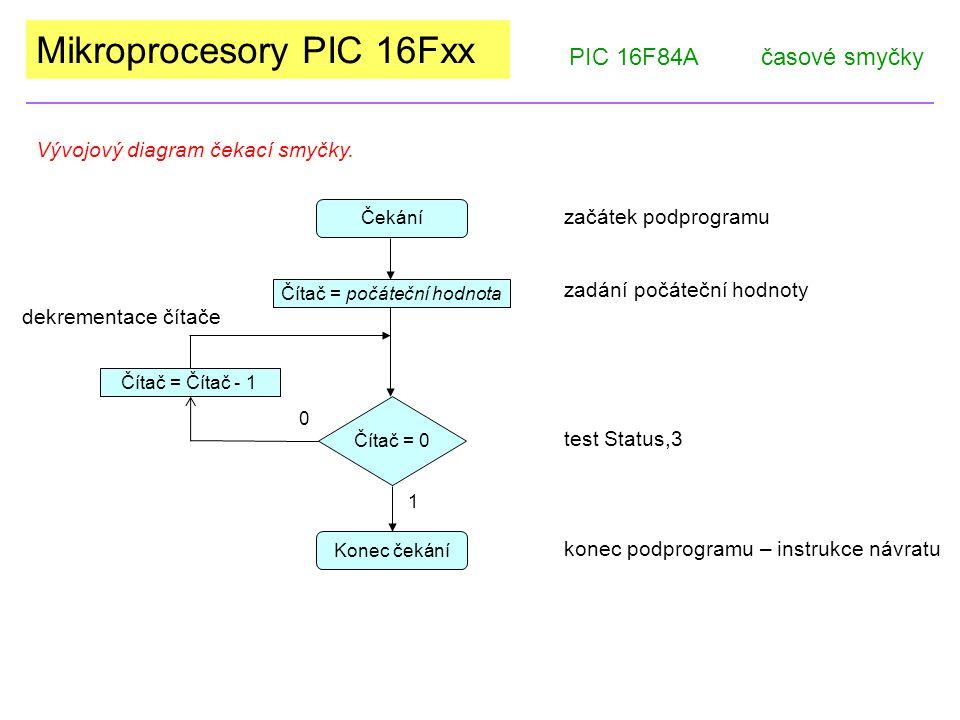 Mikroprocesory PIC 16Fxx PIC 16F84Ačasové smyčky Čekání Čítač = 0 1 Čítač = počáteční hodnota Konec čekání Čítač = Čítač - 1 0 Vývojový diagram čekací