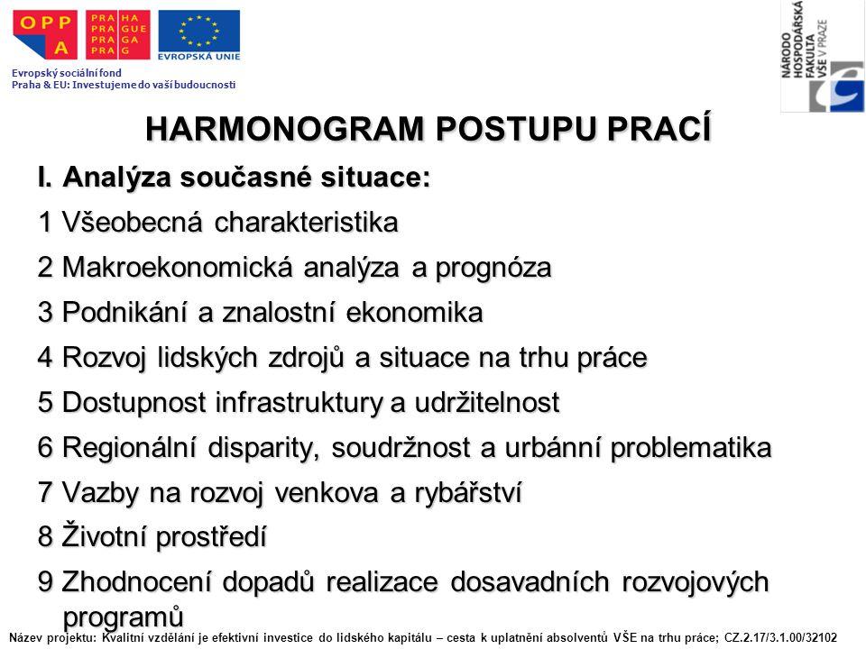 HARMONOGRAM POSTUPU PRACÍ I.Analýza současné situace: 1 Všeobecná charakteristika 2 Makroekonomická analýza a prognóza 3 Podnikání a znalostní ekonomi