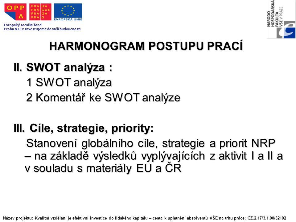 HARMONOGRAM POSTUPU PRACÍ II. SWOT analýza : 1 SWOT analýza 1 SWOT analýza 2 Komentář ke SWOT analýze 2 Komentář ke SWOT analýze III. Cíle, strategie,