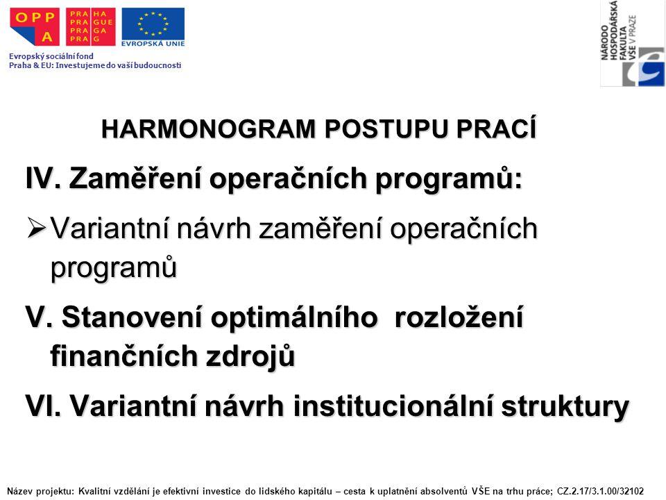 HARMONOGRAM POSTUPU PRACÍ IV. Zaměření operačních programů:  Variantní návrh zaměření operačních programů V. Stanovení optimálního rozložení finanční
