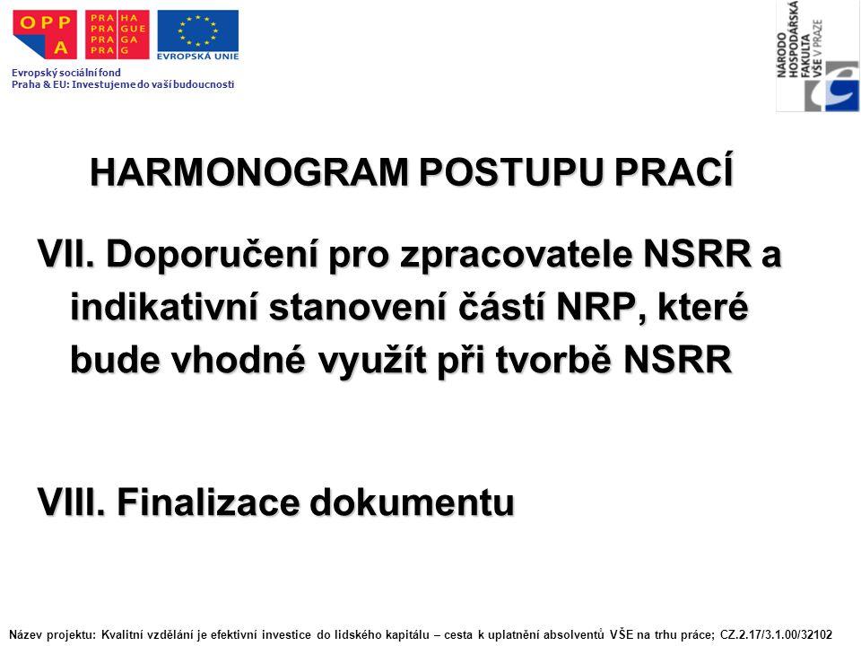 HARMONOGRAM POSTUPU PRACÍ VII. Doporučení pro zpracovatele NSRR a indikativní stanovení částí NRP, které bude vhodné využít při tvorbě NSRR VIII. Fina